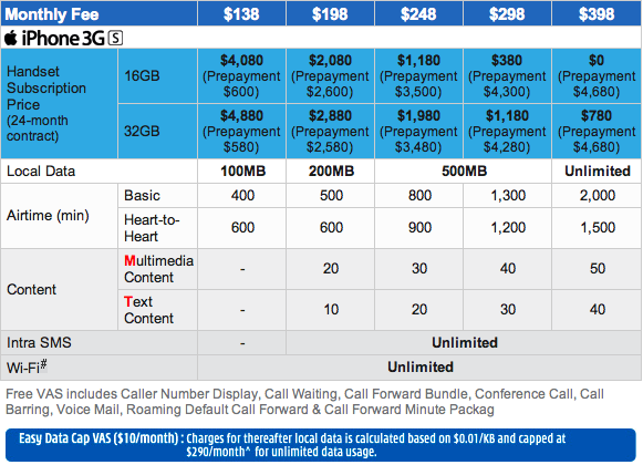 3 HK iPhone 3GS Tariff Plans