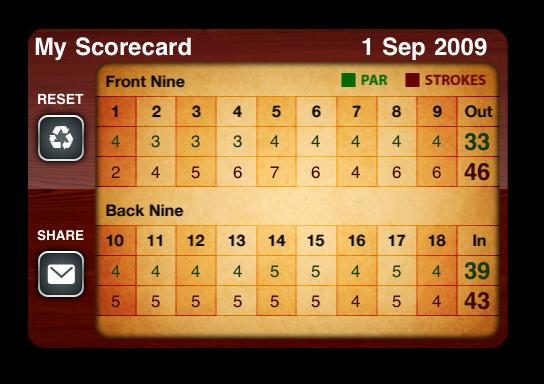Strokes - Score Card